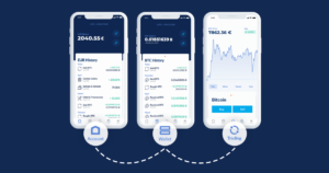 Bitwala products
