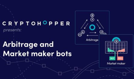 Cryptohopper Pioneer abonnement