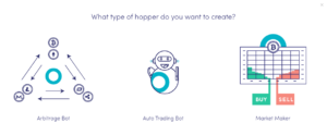 Cryptohopper create hopper