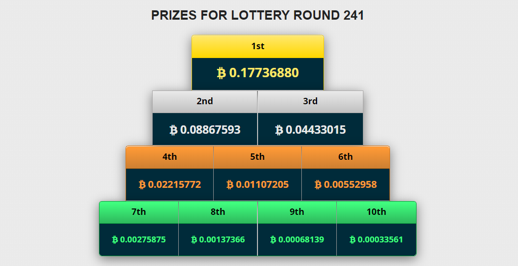 Freebitcoin Lottery: Won $ 160 With Only 16 Tickets!