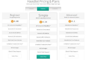 Haasbot price 2