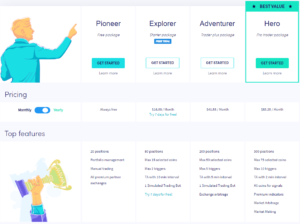 Cryptohopper Pioneer Abonnement